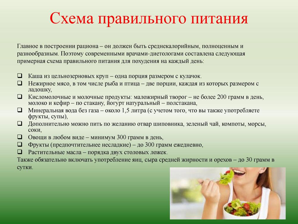 Правильное Питание Для Похудения Схема. ПП: питание для похудения, меню на неделю из простых продуктов